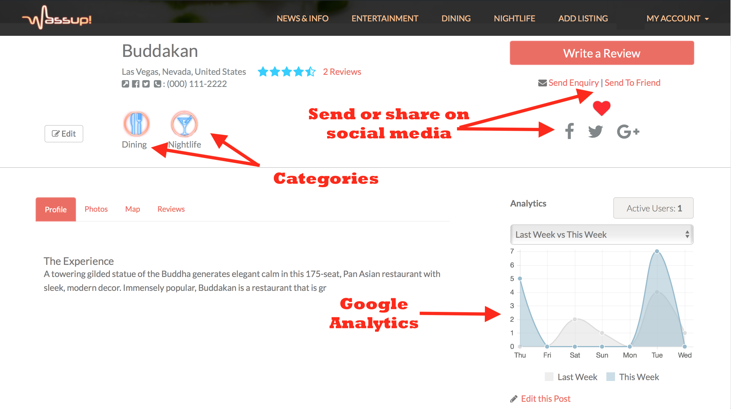 Categories, Analytics, Social Media Sharing.